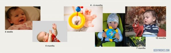Fine Motor Developmental Milestones