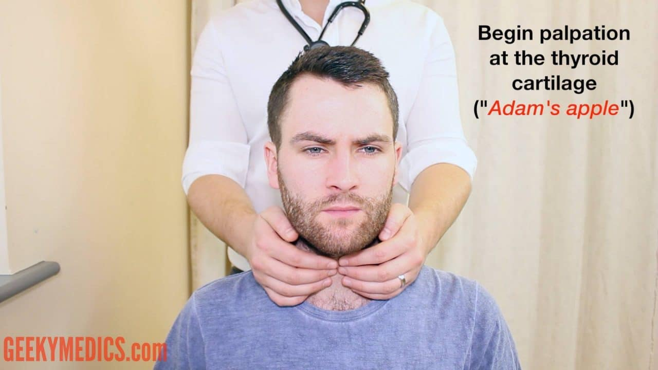 how to tell of your has a thyroid problem