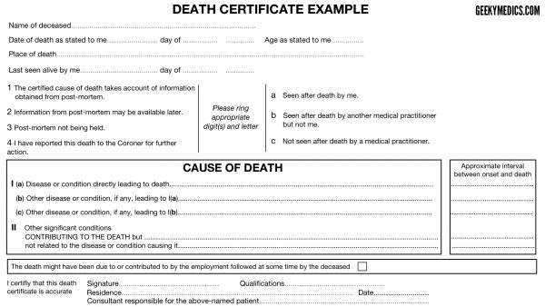 Certification of death uk osce guide geeky medics the death certificate yelopaper Images