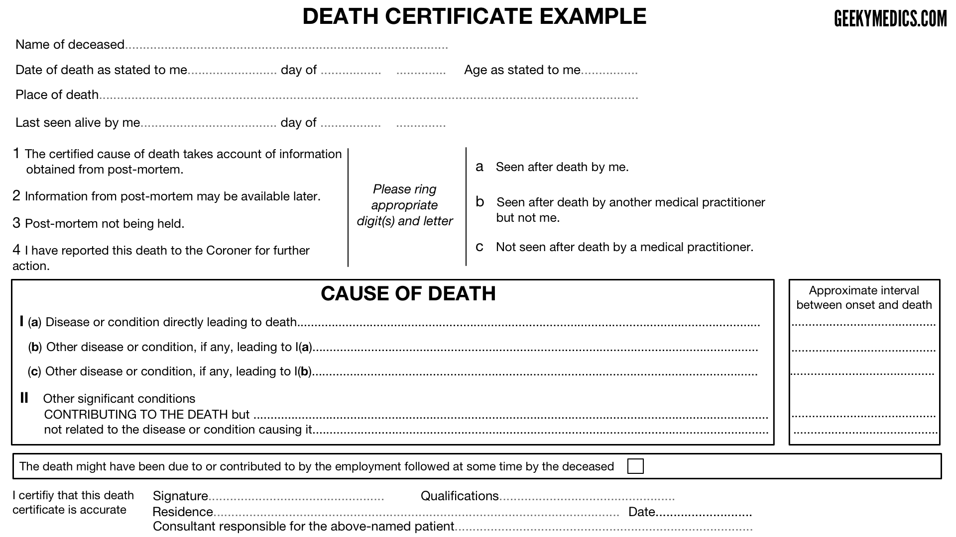 Certification of Death UK OSCE guide – Download Medical Certificate