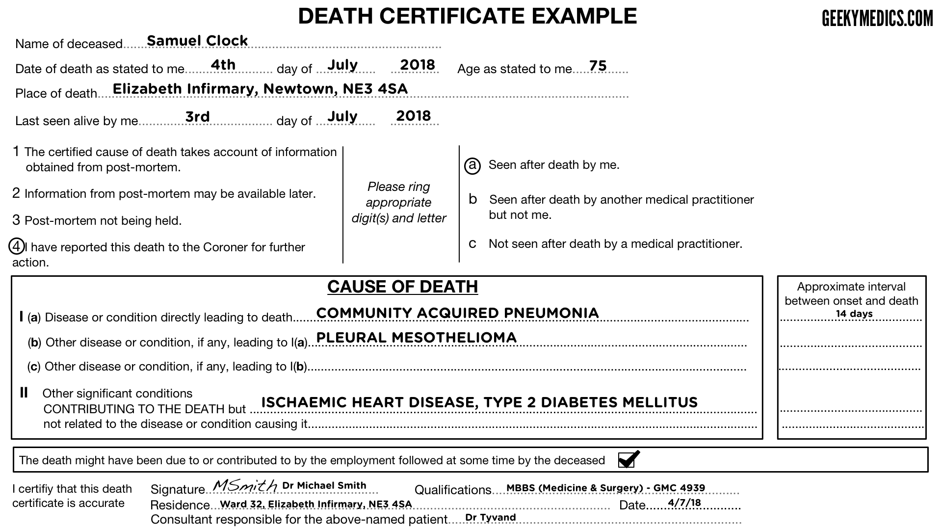Death certificate example clock geeky medics death certificate example clock yelopaper Images