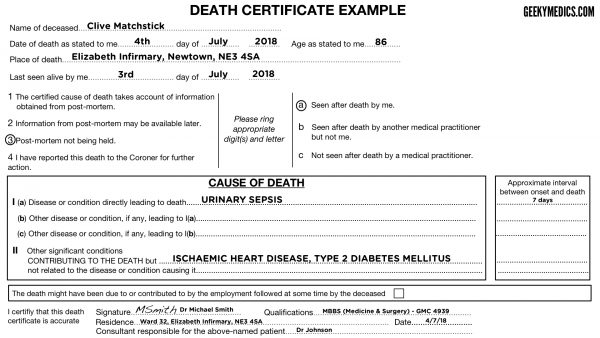 Completed death certificate