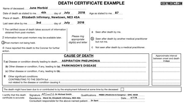 Certification of death uk osce guide geeky medics completed death certificate yadclub Choice Image