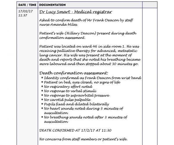 How To Document Death Confirmation Geeky Medics