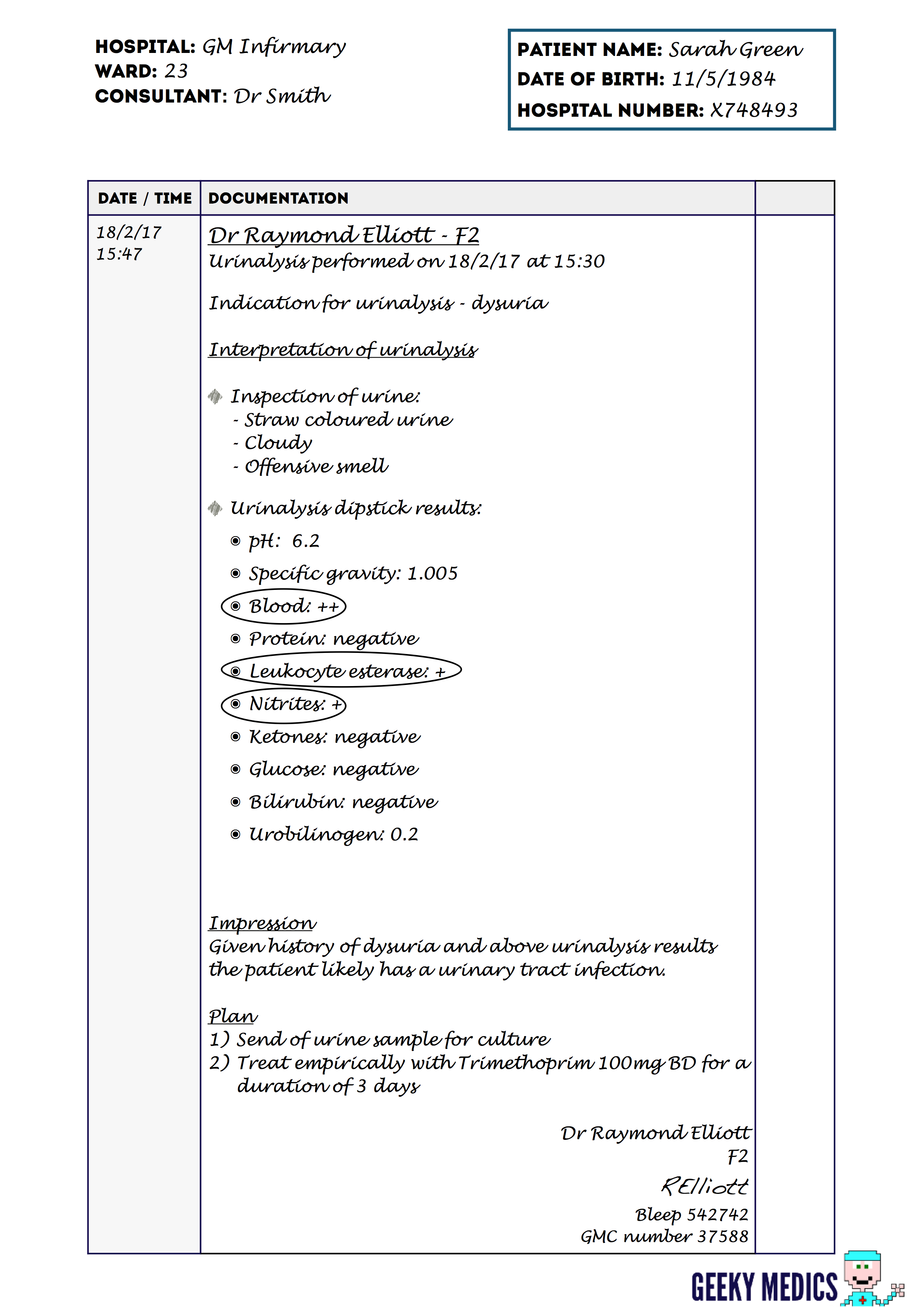 How to Document Urinalysis Results in the Notes | Geeky Medics