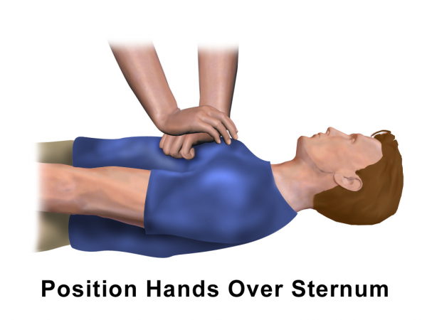 CPR adult
