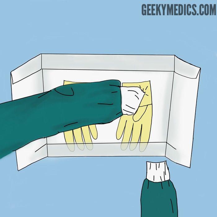 gloving procedure