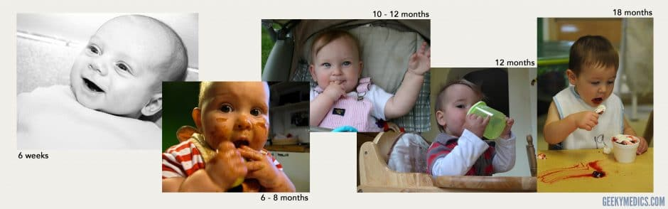 Social, Emotional and Behavioural Developmental Milestones