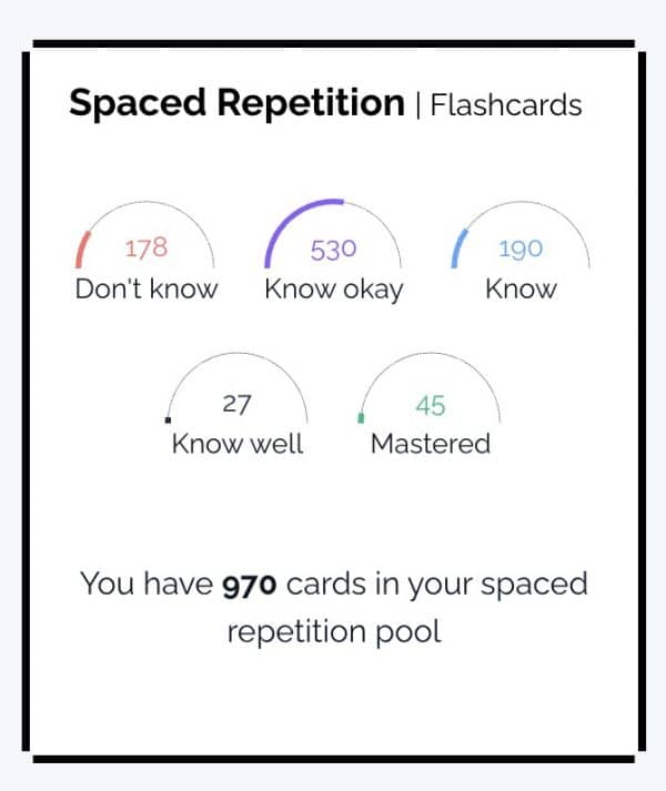Flashcard spaced repetition